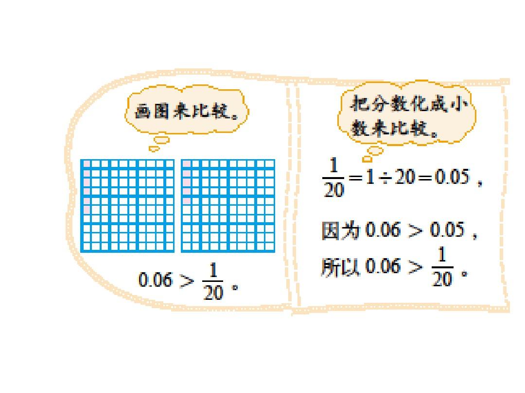 """""""分數王國""""與""""…PPT課件和教案(名師)的第6張ppt圖片預覽"""