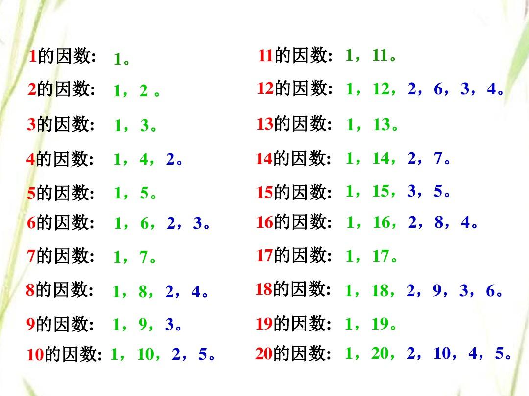 质数和合数PPT课件和名师教学视频(文字实录)的第3张ppt图片预览