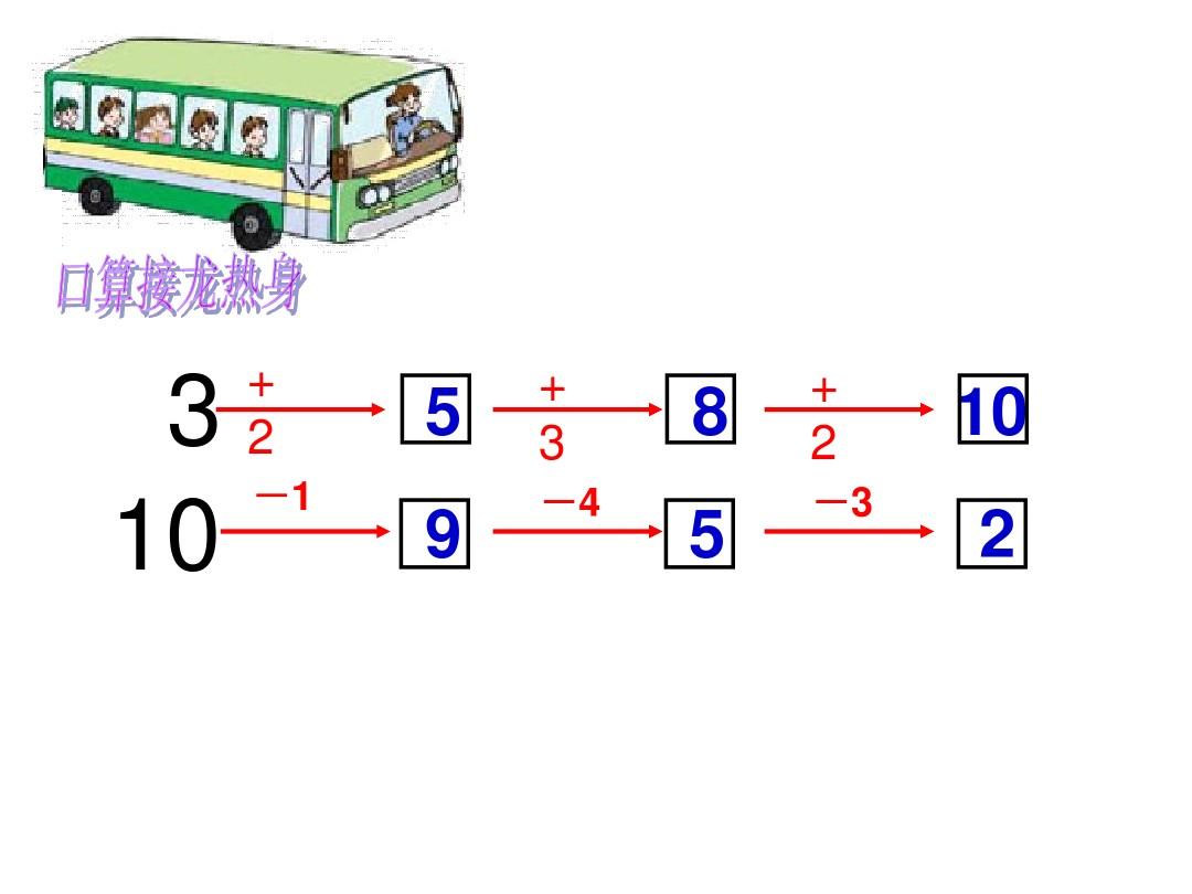 15.連加、連減PPT課件和教案1的第2張ppt圖片預覽