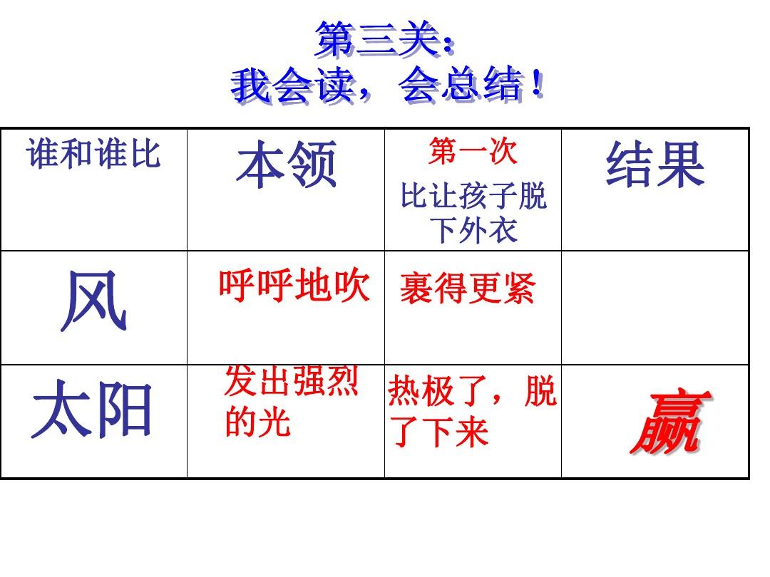 5 谁的本领大PPT课件和名师教学设计1的第17张ppt图片预览