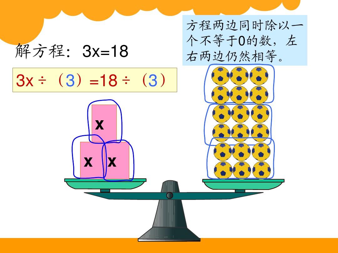 解方程(二)课件一等奖(共3页)的第9张ppt图片预览