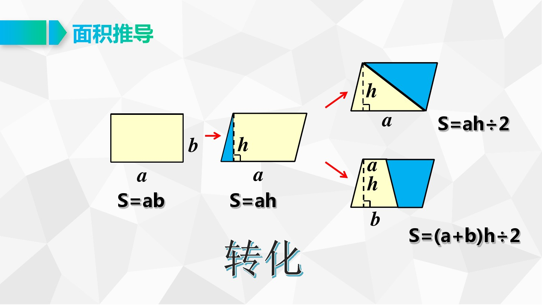 整理和复习名师公开课课件(共4页)的第6张ppt图片预览