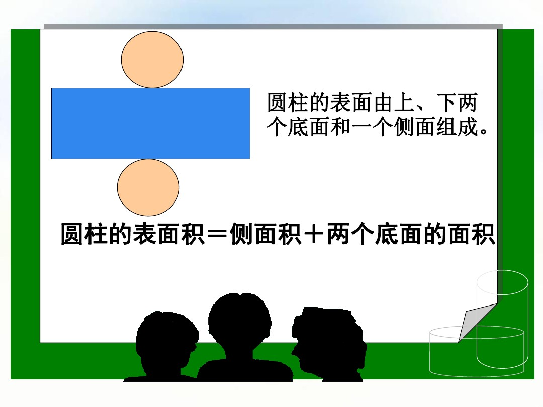 圓柱體的表面積優秀公開課課件的第5張ppt圖片預覽