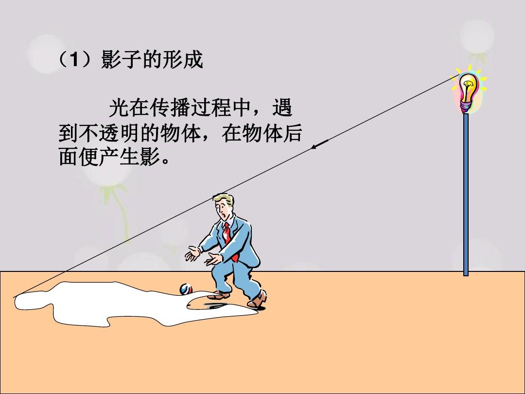 7 光的传播PPT课件和优质课教案内容的第7张ppt图片预览