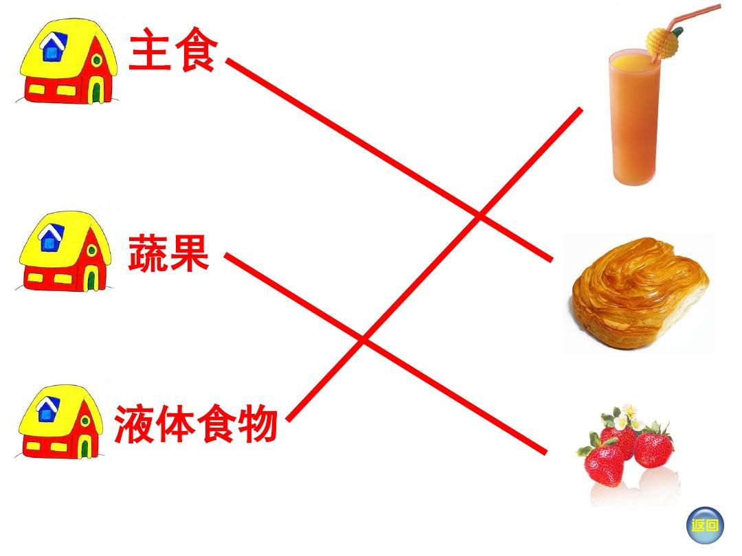 14. 营养早餐优秀名师PPT课件的第5张ppt图片预览