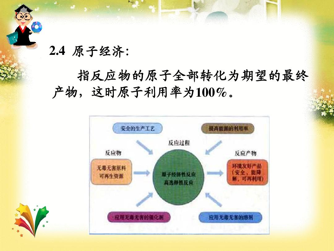 第二节 资源综合利用 环境保护优秀课件的第21张ppt图片预览