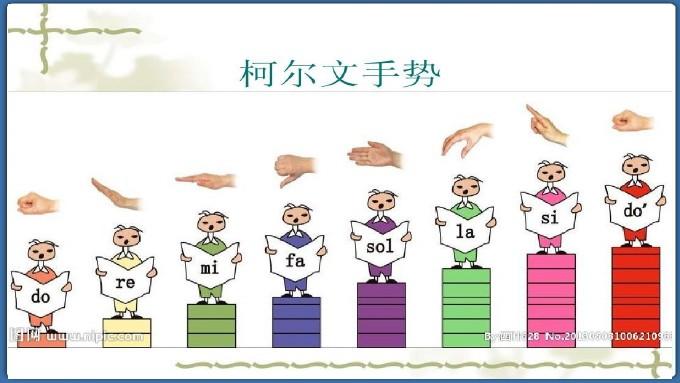 (演唱)贝壳之歌PPT课件教学实录的第21张ppt图片预览
