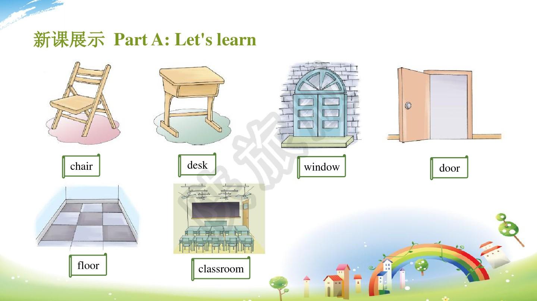 Part APPT课件课堂实录的程序4张ppt图预览