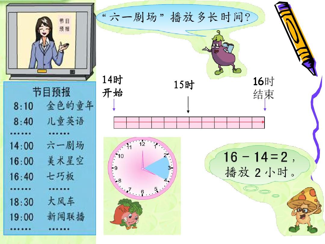 5.求简单的经过时间PPT课件和教学设计模板的第5张ppt图片预览
