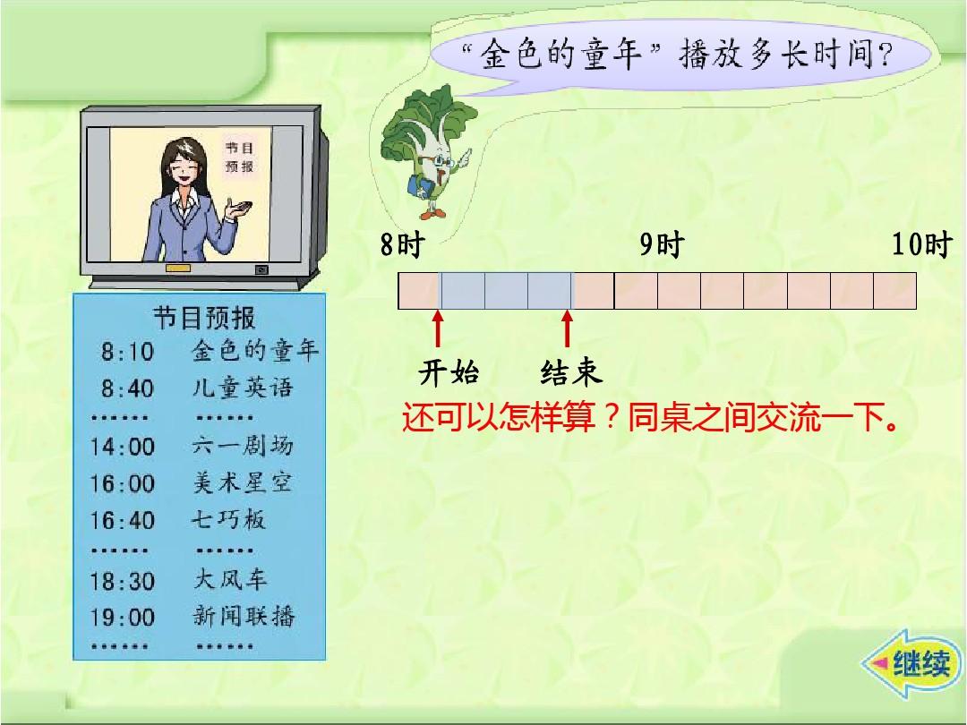 5.求简单的经过时间PPT课件和教学设计模板的第6张ppt图片预览