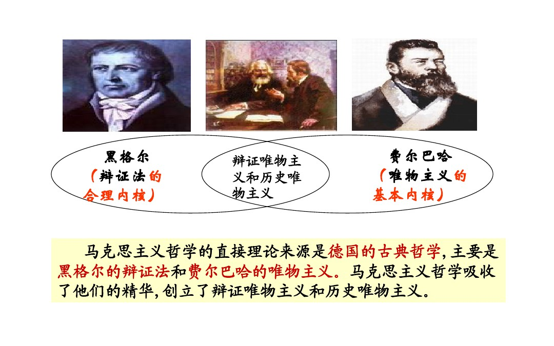 哲学史上的伟大变革PPT课件和教案2的第14张ppt图片预览