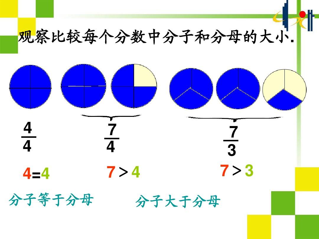 真分数和假分数PPT课件和教学设计的第10张ppt图片预览