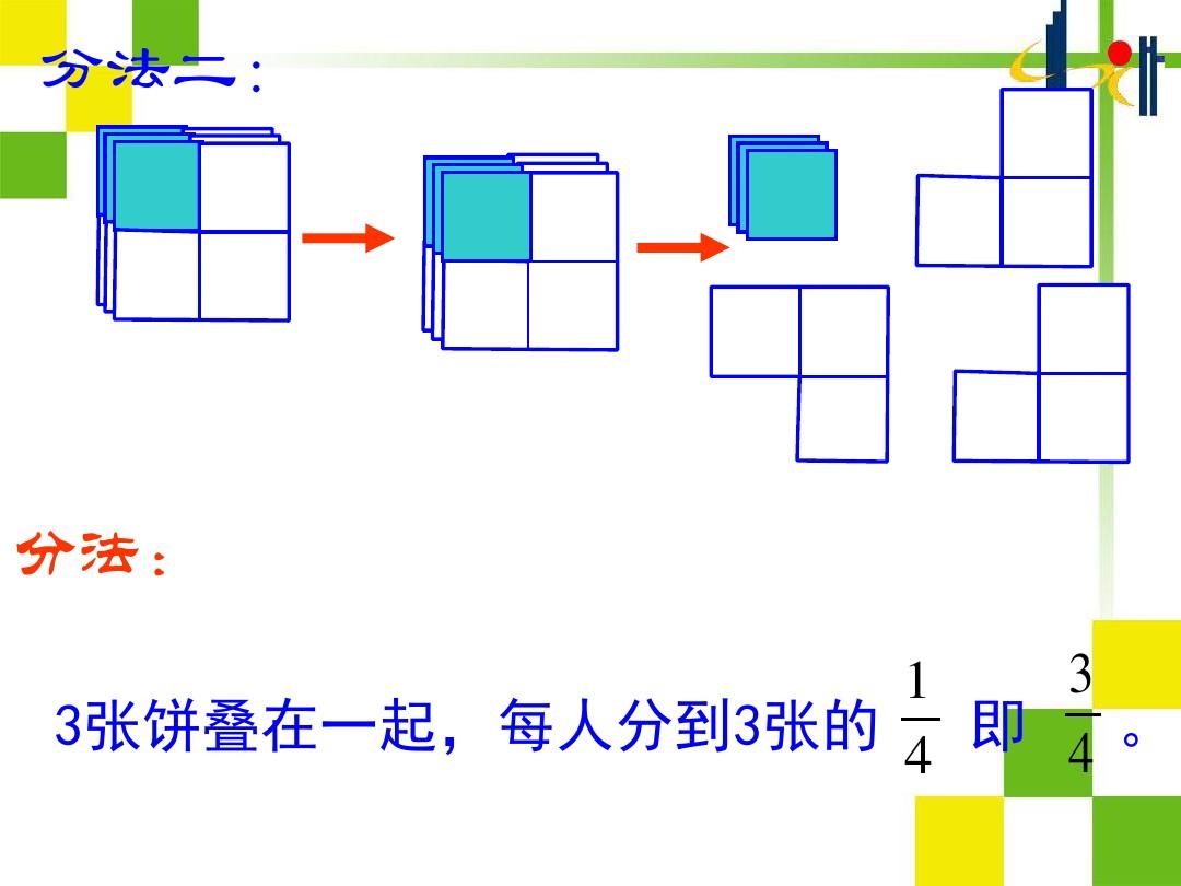 真分数和假分数PPT课件和教学设计的第5张ppt图片预览