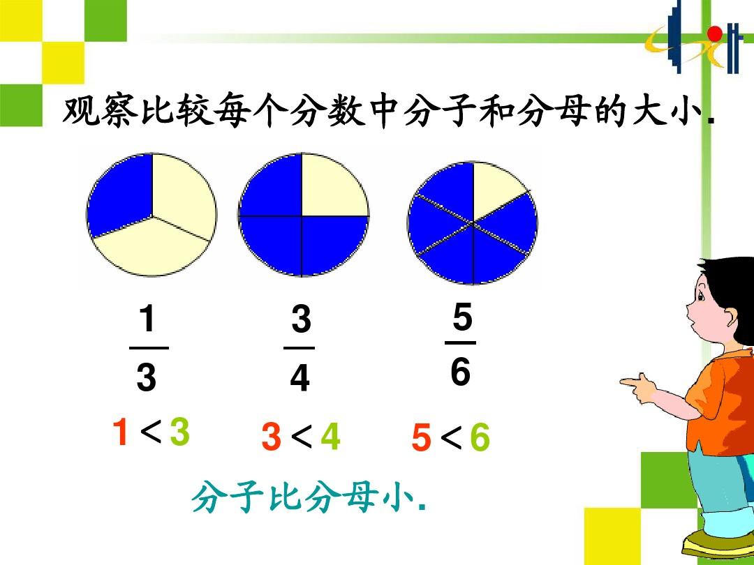 真分数和假分数PPT课件和教学设计的第7张ppt图片预览
