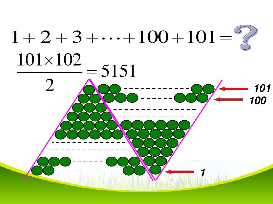 2.2.3 等差数列的前n项和PPT及配套教案和课堂实录的第7张ppt图片预览