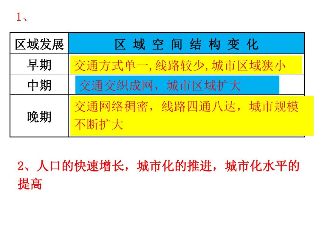 第一节 区域的基本含义PPT课件和第二课时教学设计的第11张ppt图片预览