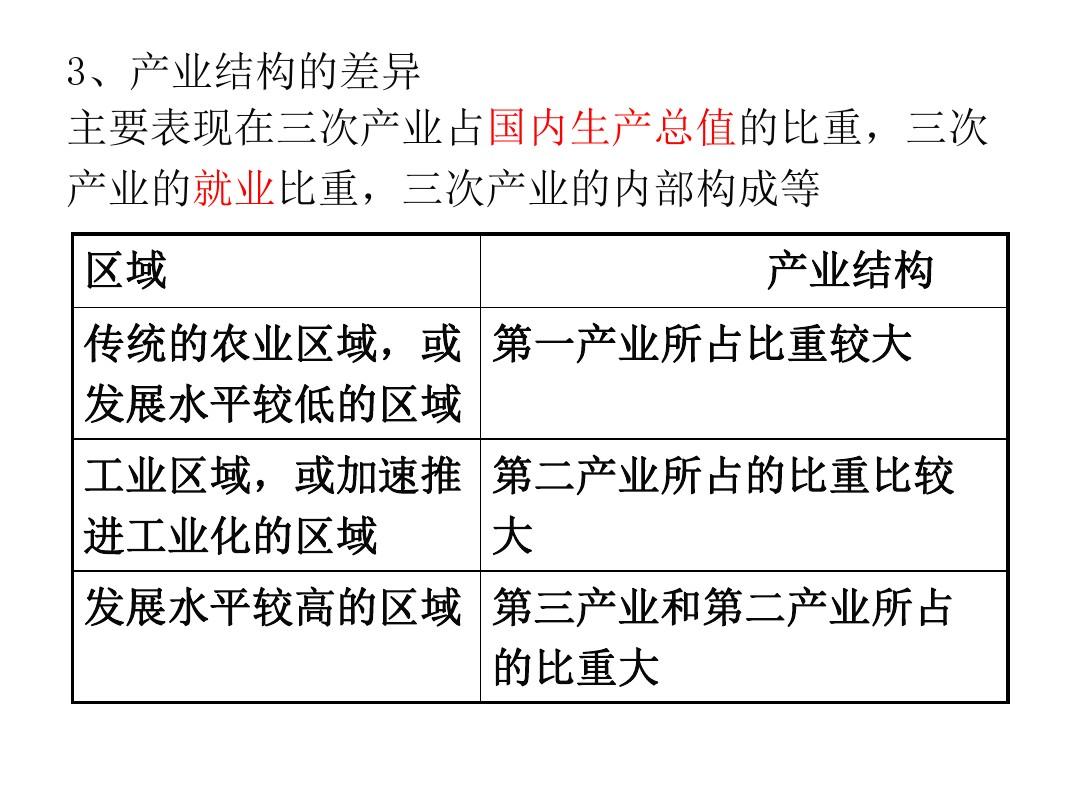 第一节 区域的基本含义PPT课件和第二课时教学设计的第16张ppt图片预览