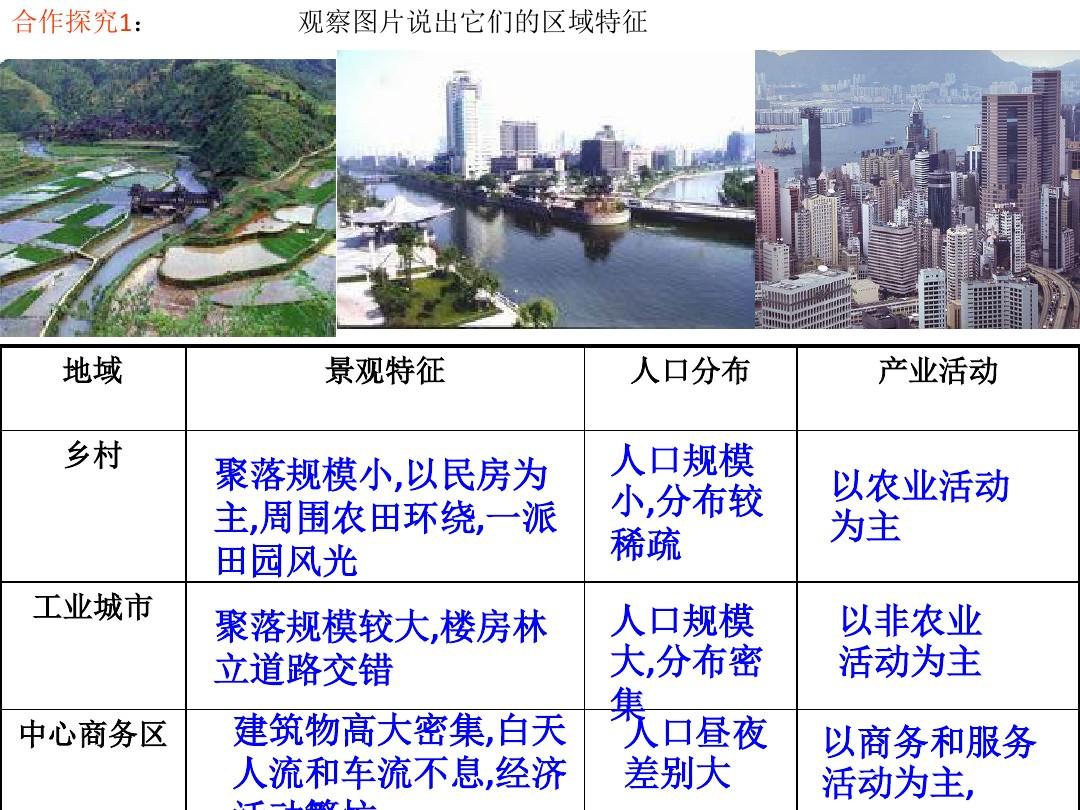 第一节 区域的基本含义PPT课件和第二课时教学设计的第5张ppt图片预览