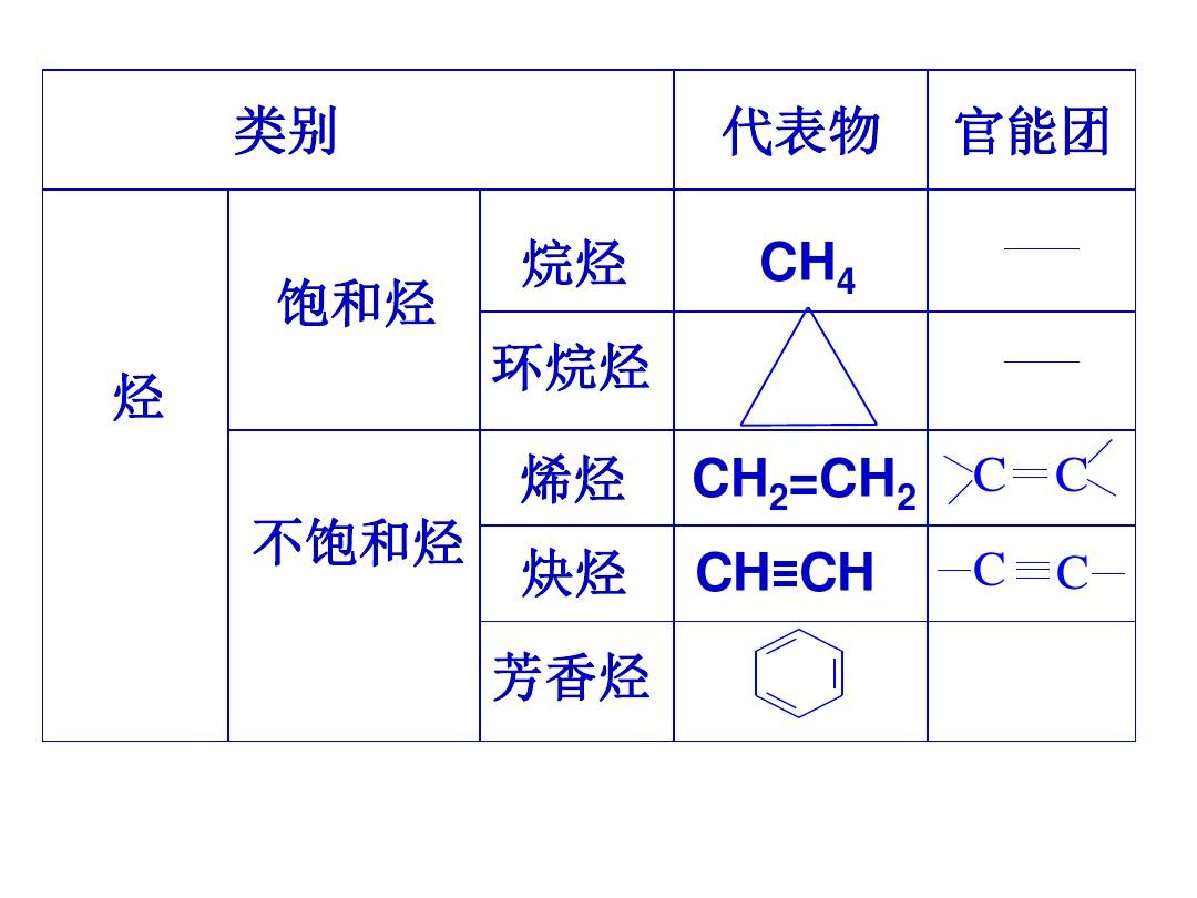 首先省 有送彩金白菜网机化合…PPT专用说课稿内容的程序9张ppt图预览