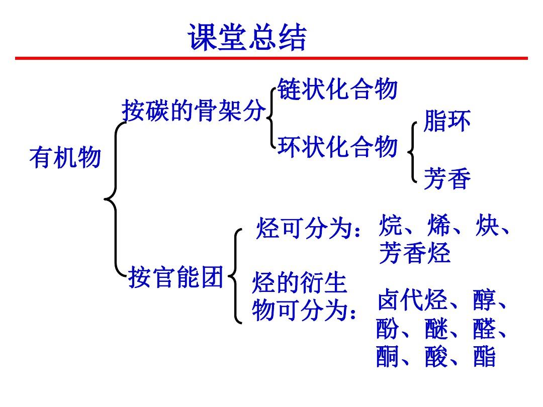 首先省 有送彩金白菜网机化合…PPT专用说课稿内容的程序18张ppt图预览