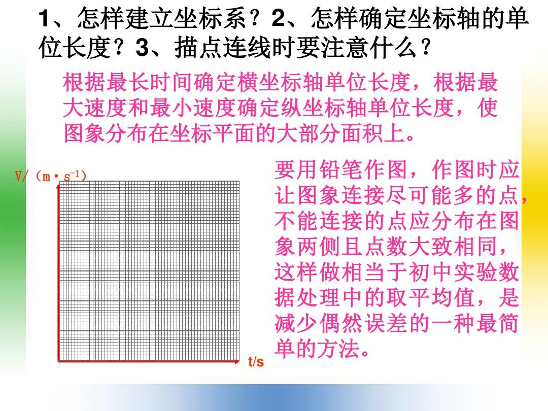 学员实验PPT课件和文献3的顺序18张ppt图表预览