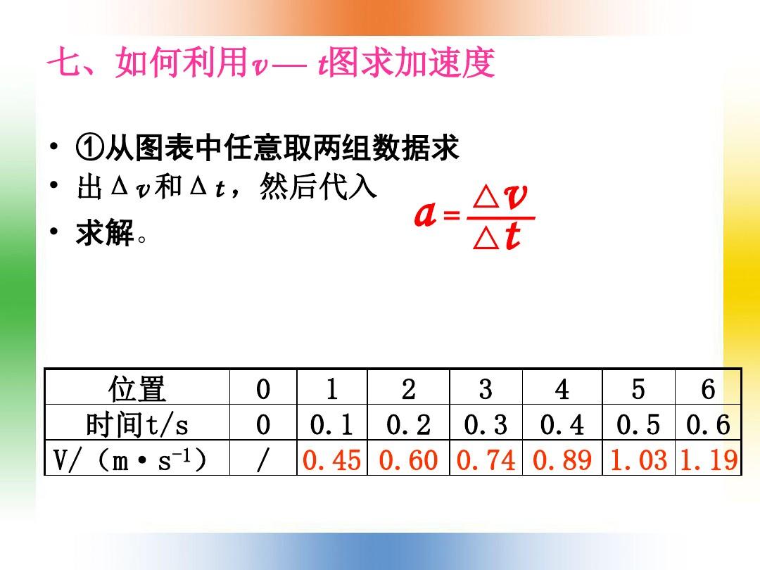 学员实验PPT课件和文献3的顺序23张ppt图表预览