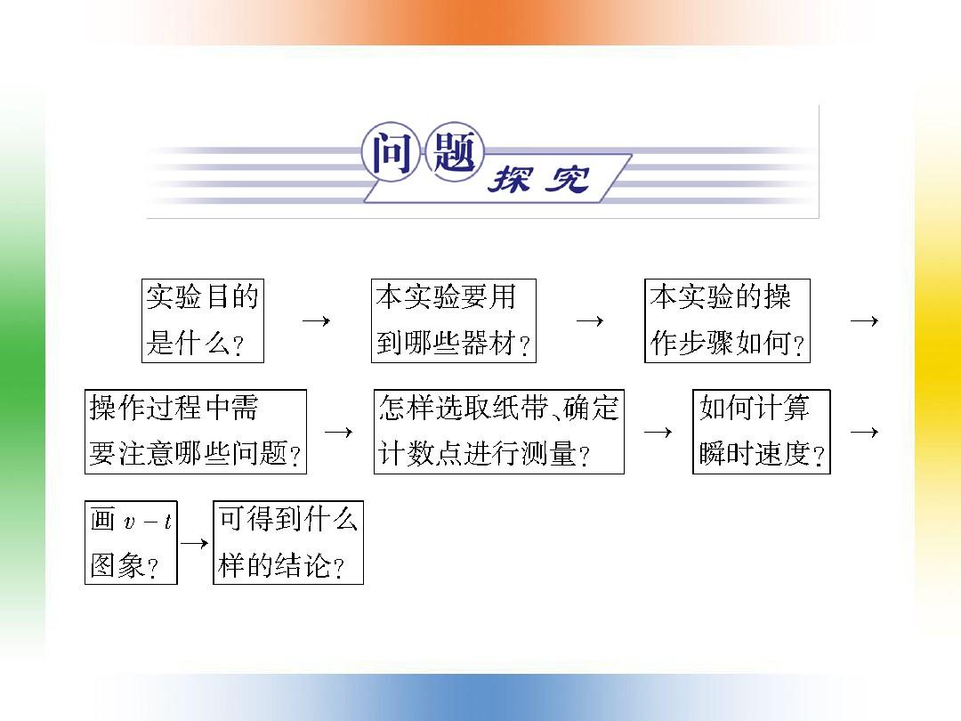 学员实验PPT课件和文献3的顺序4张ppt图表预览
