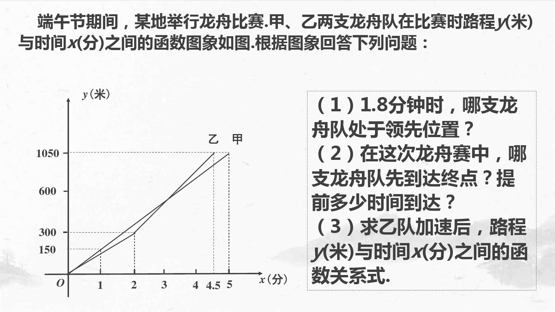 21.3 用待定系数法确定一次函数表达式PPT课件和教案设计(一等奖)的第6张ppt图片预览