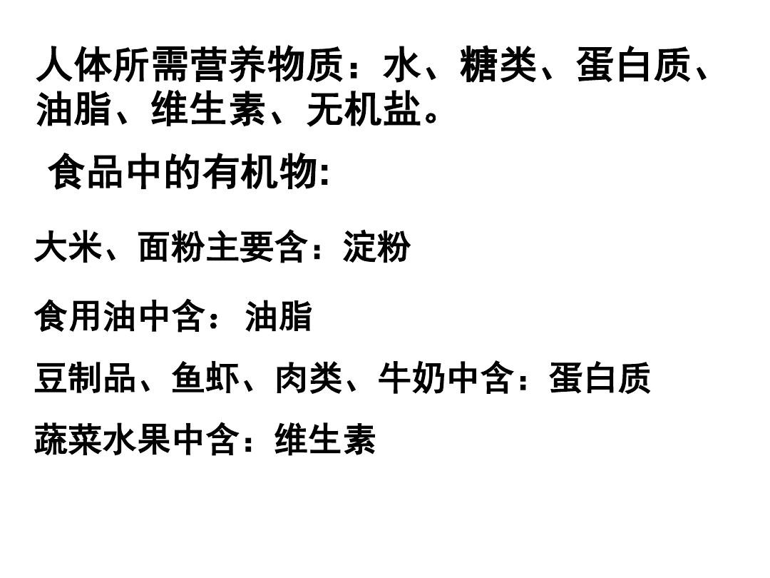 先后1节省 什么是有送彩金白菜网机化合物PPT配套教学计划内容的程序13张ppt图预览