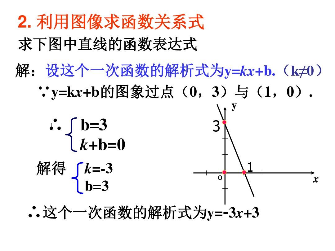 21.3 用待定系数法确定一次函数表达式课件优秀推荐的第9张ppt图片预览