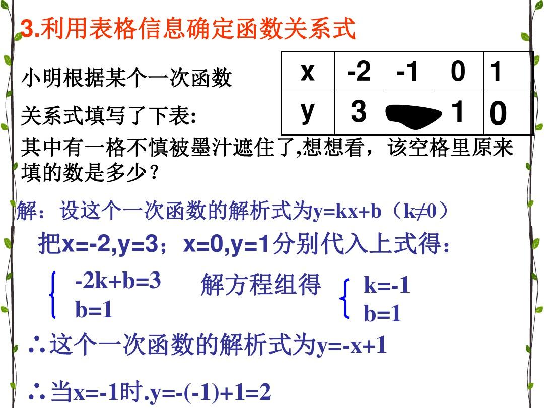 21.3 用待定系数法确定一次函数表达式课件优秀推荐的第10张ppt图片预览