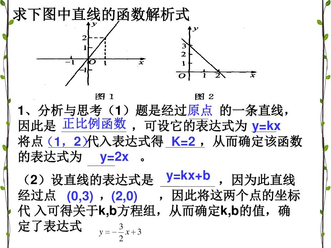 21.3 用待定系数法确定一次函数表达式课件优秀推荐的第3张ppt图片预览