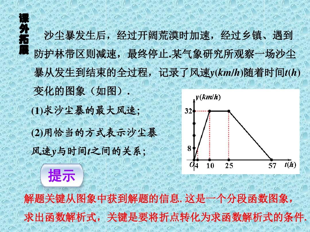 21.3 用待定系数法确定一次函数表达式优秀课件的第12张ppt图片预览