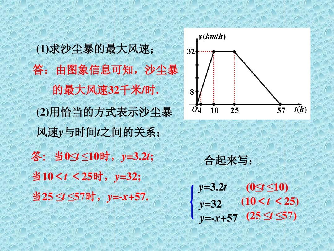 21.3 用待定系数法确定一次函数表达式优秀课件的第13张ppt图片预览