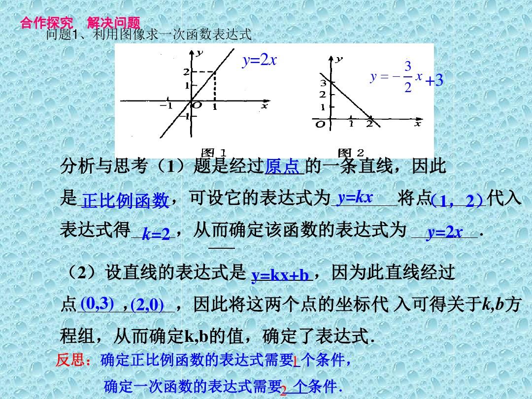 21.3 用待定系数法确定一次函数表达式优秀课件的第3张ppt图片预览