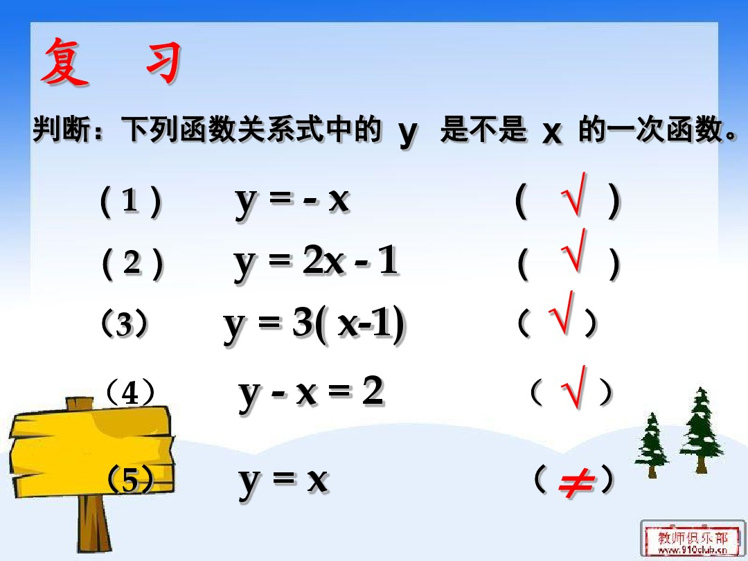 21.3 用待定系数法确定一次函数表达式PPT课件和教学内容分析的第2张ppt图片预览