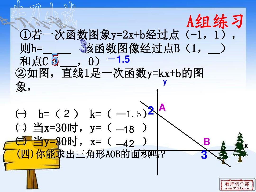 21.3 用待定系数法确定一次函数表达式PPT课件和教学内容分析的第9张ppt图片预览