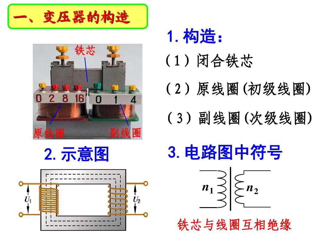 第2节 变压器PPT课件和教学设计内容推荐的第6张ppt图片预览