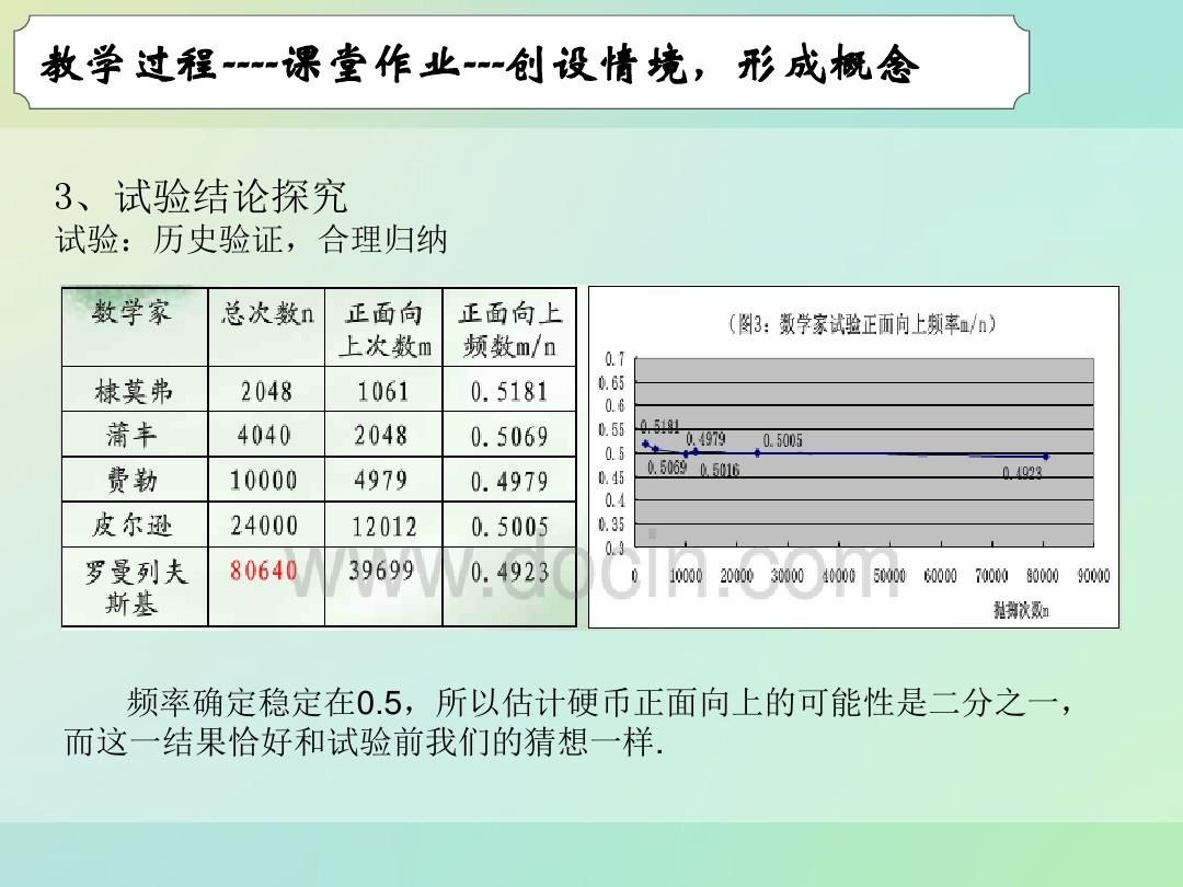 3.1.3 频率与概率PPT课件和教学内容概述的程序10张ppt图表预览