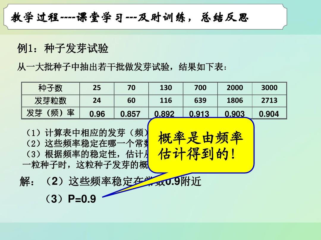 3.1.3 频率与概率PPT课件和教学内容概述的程序13张ppt图表预览