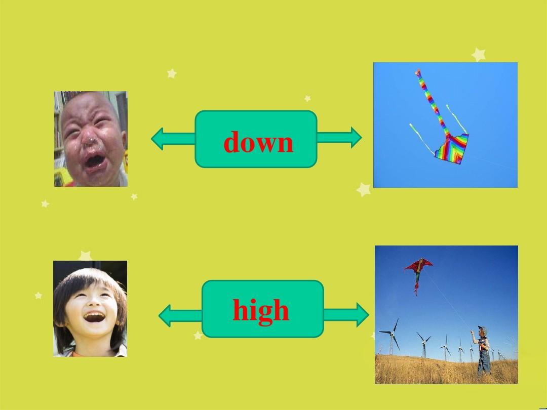 Lesson 16 Happy or SadPPT课件和评课稿的第13张ppt图片预览