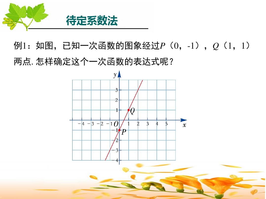 21.3 用待定系数法确定一次函数表达式PPT课件和优质课教案内容的第7张ppt图片预览