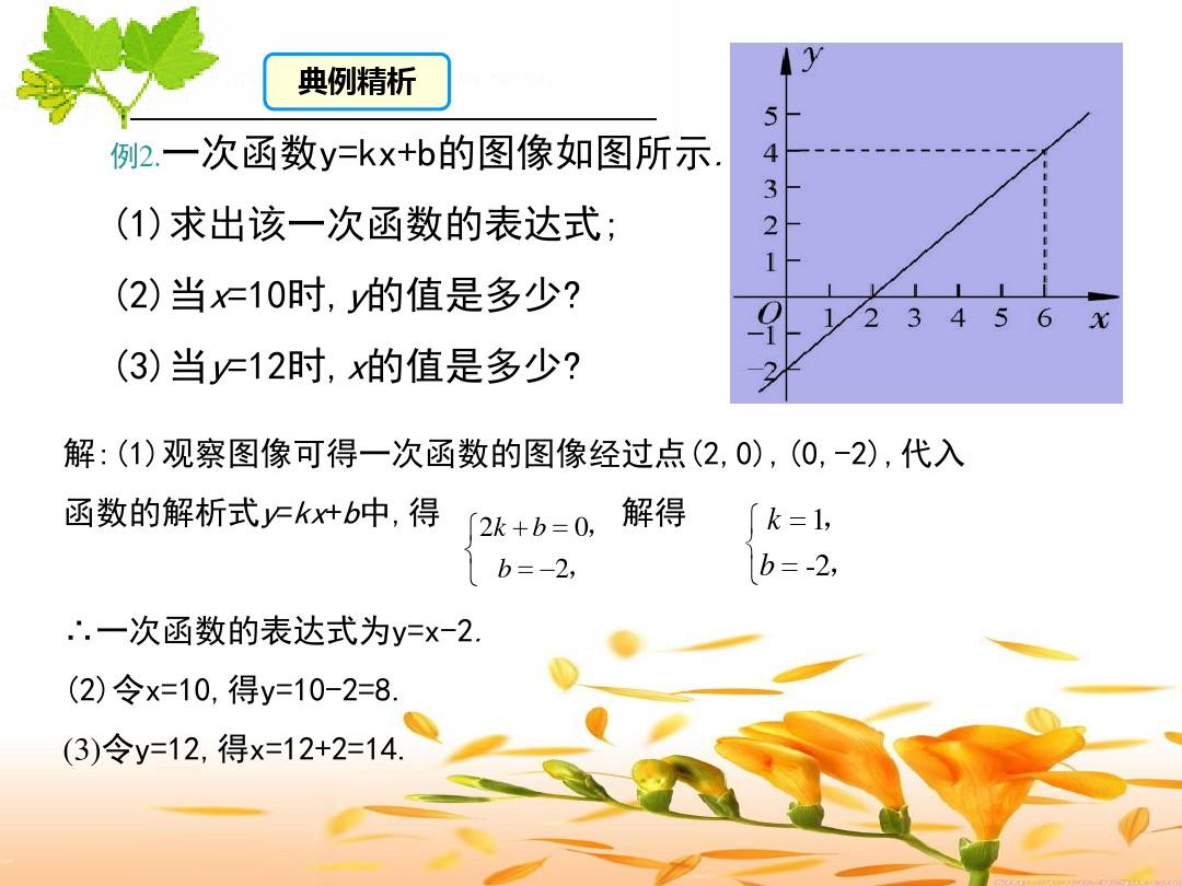 21.3 用待定系数法确定一次函数表达式PPT课件和优质课教案内容的第12张ppt图片预览