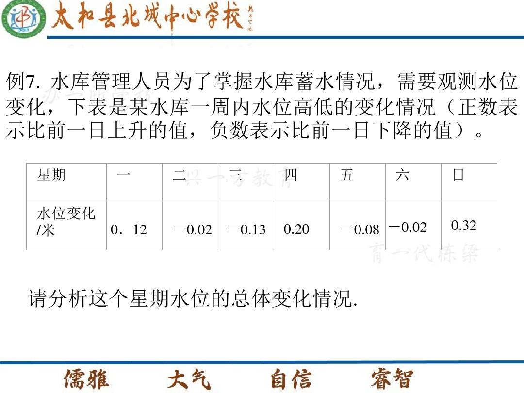 有理數的加減混合運算PPT課件和PPT課件和公開課教案的第12張ppt圖片預覽