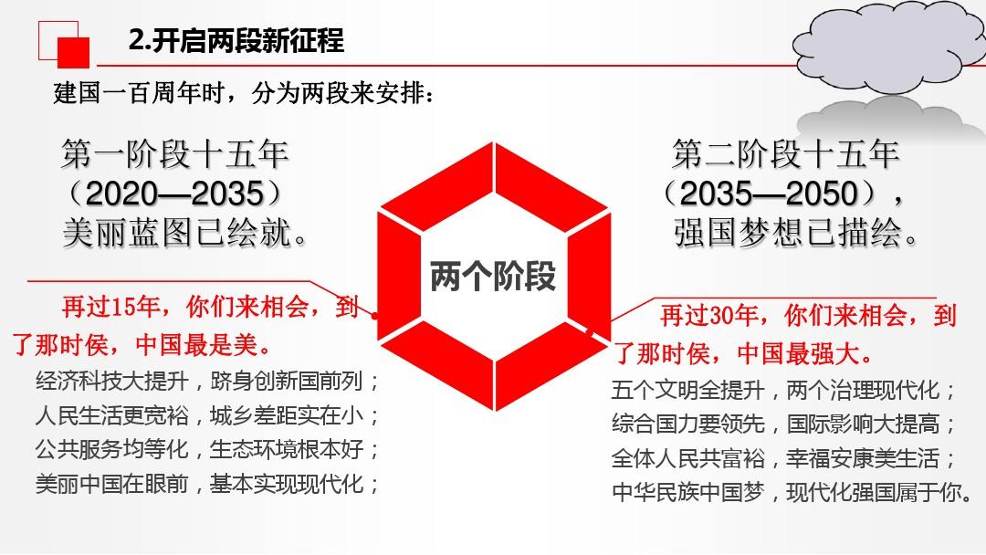 中國經濟發展進入新時代PPT課件配套教案內容的第20張ppt圖片預覽