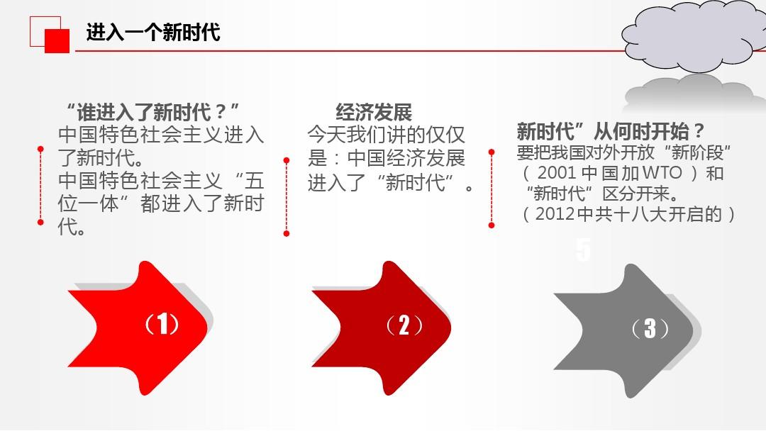中國經濟發展進入新時代PPT課件配套教案內容的第4張ppt圖片預覽