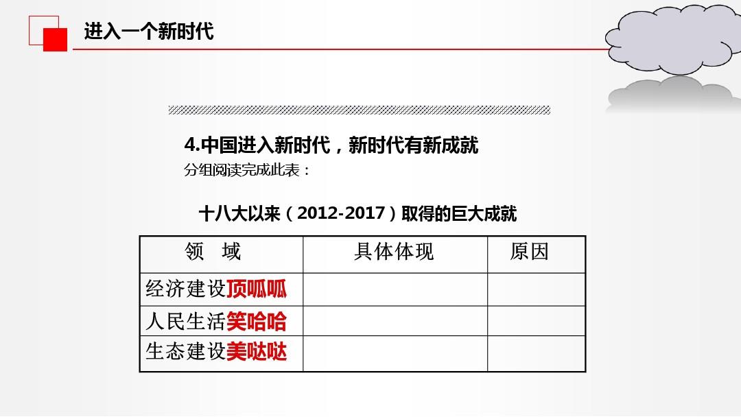 中國經濟發展進入新時代PPT課件配套教案內容的第5張ppt圖片預覽