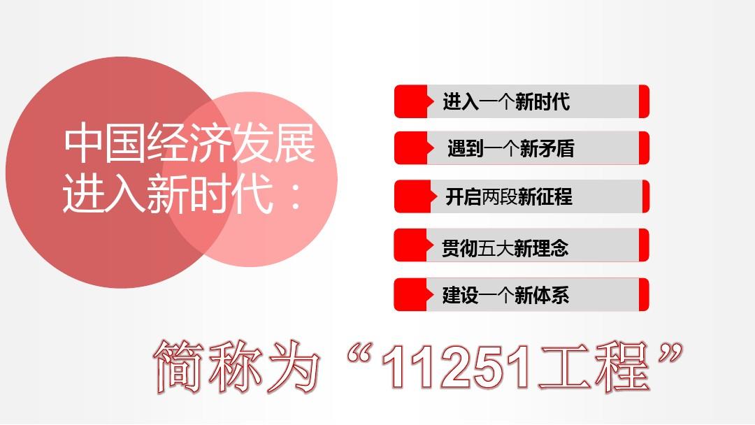 中國經濟發展進入新時代PPT課件配套教案內容的第2張ppt圖片預覽