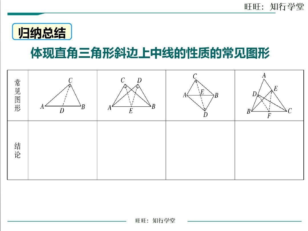 1.1 直角三角形的性質和判定(I)PPT課件和教案3的第25張ppt圖片預覽