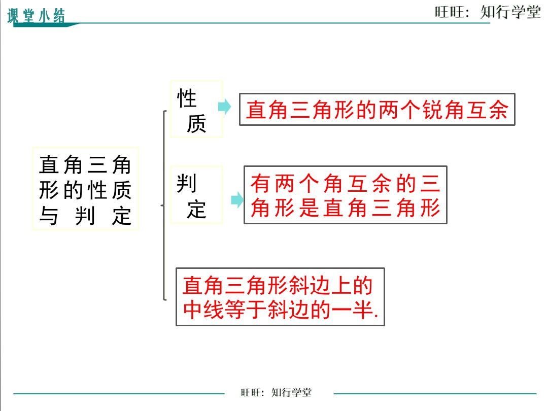 1.1 直角三角形的性質和判定(I)PPT課件和教案3的第31張ppt圖片預覽